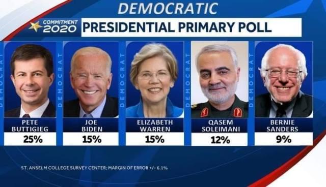 Soleimani candidates